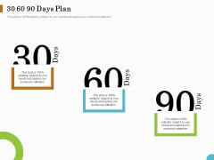 Lead Ranking Sales Methodology Model 30 60 90 Days Plan Ppt PowerPoint Presentation Model Picture PDF