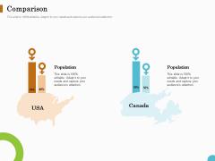 Lead Ranking Sales Methodology Model Comparison Ppt PowerPoint Presentation Icon Example Topics PDF