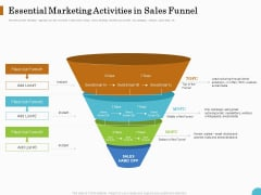 Lead Ranking Sales Methodology Model Essential Marketing Activities In Sales Funnel Ppt PowerPoint Presentation Layouts Show PDF