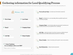 Lead Ranking Sales Methodology Model Gathering Information For Lead Qualifying Process Ppt PowerPoint Presentation Show Graphic Tips PDF