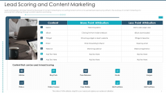 Lead Scoring And Content Marketing Sample PDF