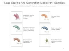 Lead Scoring And Generation Model Ppt Samples