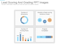 Lead Scoring And Grading Ppt Images
