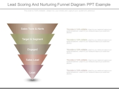 Lead Scoring And Nurturing Funnel Diagram Ppt Example