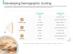 Lead Scoring Model Developing Demographic Scoring Ppt Ideas PDF