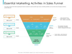 Lead Scoring Model Essential Marketing Activities In Sales Funnel Ppt Infographics Outfit PDF
