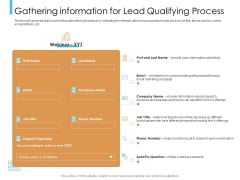 Lead Scoring Model Gathering Information For Lead Qualifying Process Ppt Infographics Visual Aids PDF