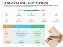 Lead Scoring Model Lead Scoring And Content Marketing Ppt Infographic Template Outline PDF
