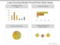 Lead Scoring Model Powerpoint Slide Ideas