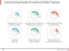 Lead Scoring Model Powerpoint Slide Themes