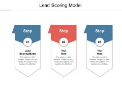 Lead Scoring Model Ppt PowerPoint Presentation Inspiration Maker Cpb