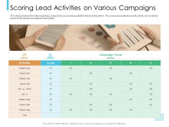 Lead Scoring Model Scoring Lead Activities On Various Campaigns Ppt Infographics Grid PDF