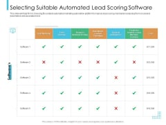 Lead Scoring Model Selecting Suitable Automated Lead Scoring Software Ppt Slides Pictures PDF