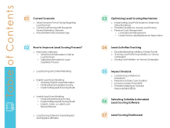 Lead Scoring Model Table Of Contents Ppt Model Brochure PDF