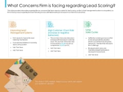Lead Scoring Model What Concerns Firm Is Facing Regarding Lead Scoring Ppt Summary Demonstration PDF