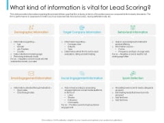 Lead Scoring Model What Kind Of Information Is Vital For Lead Scoring Ppt Pictures File Formats PDF