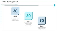 Lead Scoring Model With Marketing Automation 30 60 90 Days Plan Pictures PDF