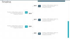 Lead Scoring Model With Marketing Automation Timeline Ideas PDF