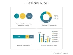 Lead Scoring Ppt PowerPoint Presentation Clipart