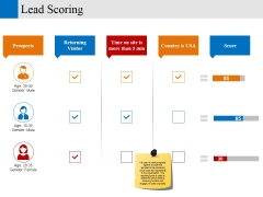 Lead Scoring Ppt PowerPoint Presentation Example File