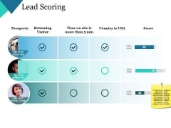 Lead Scoring Ppt PowerPoint Presentation Icon Graphics Design