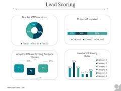 Lead Scoring Ppt PowerPoint Presentation Layouts