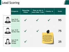 Lead Scoring Ppt PowerPoint Presentation Styles Pictures