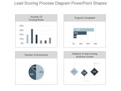 Lead Scoring Process Diagram Powerpoint Shapes