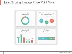 Lead Scoring Strategy Powerpoint Slide
