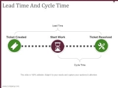 Lead Time And Cycle Time Ppt PowerPoint Presentation Show