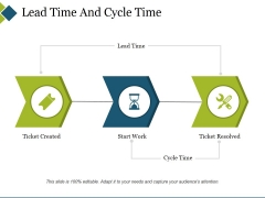 Lead Time And Cycle Time Ppt PowerPoint Presentation Styles Templates