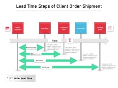 Lead Time Steps Of Client Order Shipment Ppt PowerPoint Presentation File Information PDF