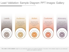 Lead Validation Sample Diagram Ppt Images Gallery