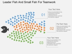 Leader Fish And Small Fish For Teamwork Powerpoint Template