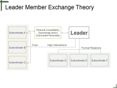 Leader Member Exchange Theory Ppt PowerPoint Presentation Backgrounds