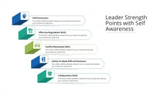 Leader Strength Points With Self Awareness Ppt PowerPoint Presentation File Graphics Pictures PDF