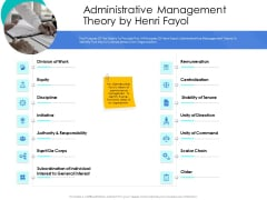 Leader Vs Administrators Administrative Management Theory By Henri Fayol Ppt Infographic Template Rules PDF