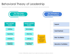 Leader Vs Administrators Behavioral Theory Of Leadership Microsoft PDF