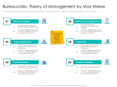 Leader Vs Administrators Bureaucratic Theory Of Management By Max Weber Information PDF