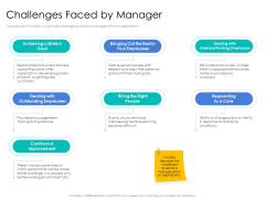 Leader Vs Administrators Challenges Faced By Manager Ppt Inspiration Graphics PDF