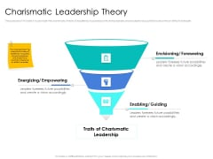 Leader Vs Administrators Charismatic Leadership Theory Mockup PDF