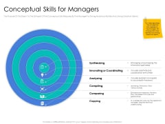 Leader Vs Administrators Conceptual Skills For Managers Ppt Summary Slide Portrait