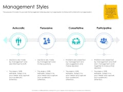 Leader Vs Administrators Management Styles Ppt Pictures Infographic Template PDF
