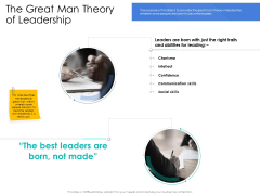Leader Vs Administrators The Great Man Theory Of Leadership Ppt Pictures Example PDF
