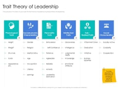 Leader Vs Administrators Trait Theory Of Leadership Demonstration PDF
