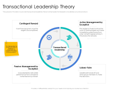 Leader Vs Administrators Transactional Leadership Theory Template PDF