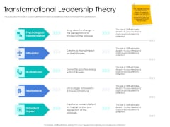 Leader Vs Administrators Transformational Leadership Theory Summary PDF