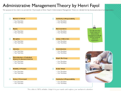 Leaders Vs Managers Administrative Management Theory By Henri Fayol Ppt Outline Graphic Images PDF