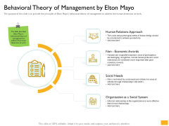 Leaders Vs Managers Behavioral Theory Of Management By Elton Mayo Ppt Ideas Backgrounds PDF