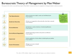Leaders Vs Managers Bureaucratic Theory Of Management By Max Weber Ppt Infographic Template Graphic Images PDF